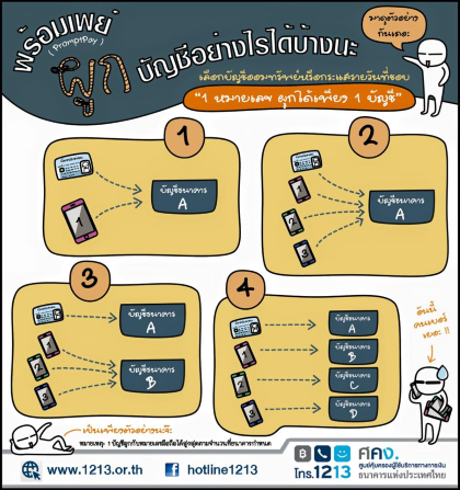 prompt-pay-thai-e-payment-03